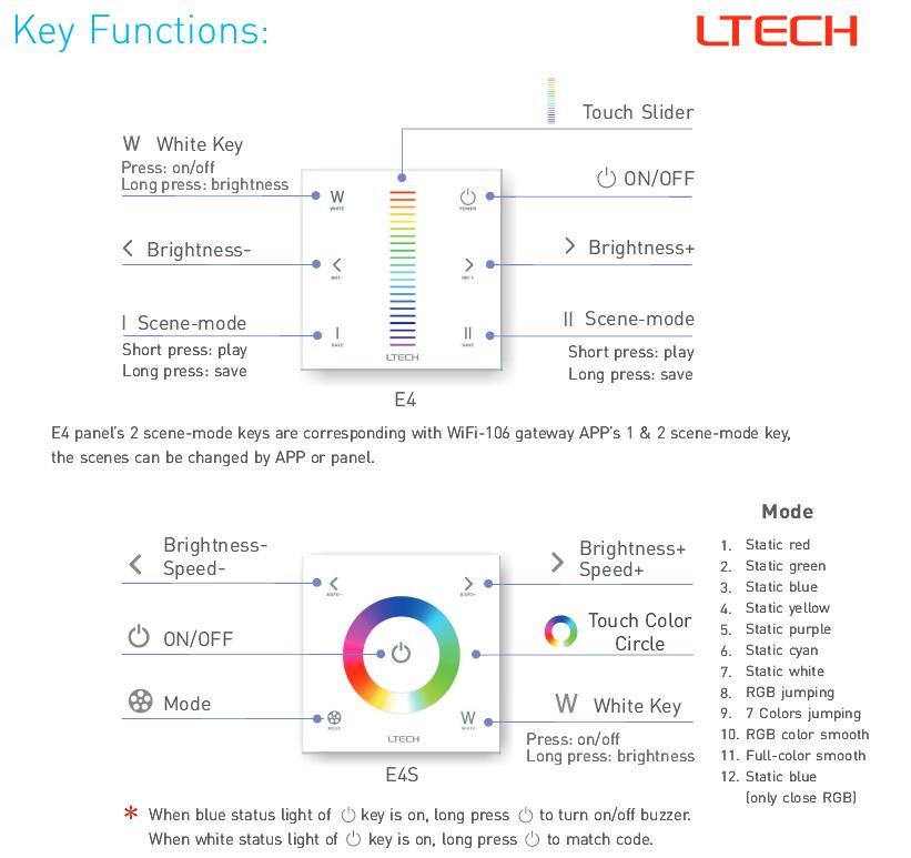 LTECH_RF_Touch_Power_Panel_E4S_6