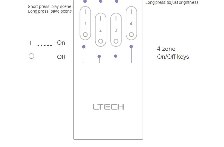 LTECH_Touch_Remote_Control_Q4_5