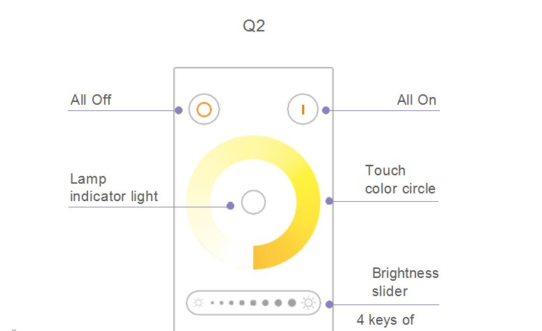LTECH_Touch_Series_Remote_Control_Q2_4
