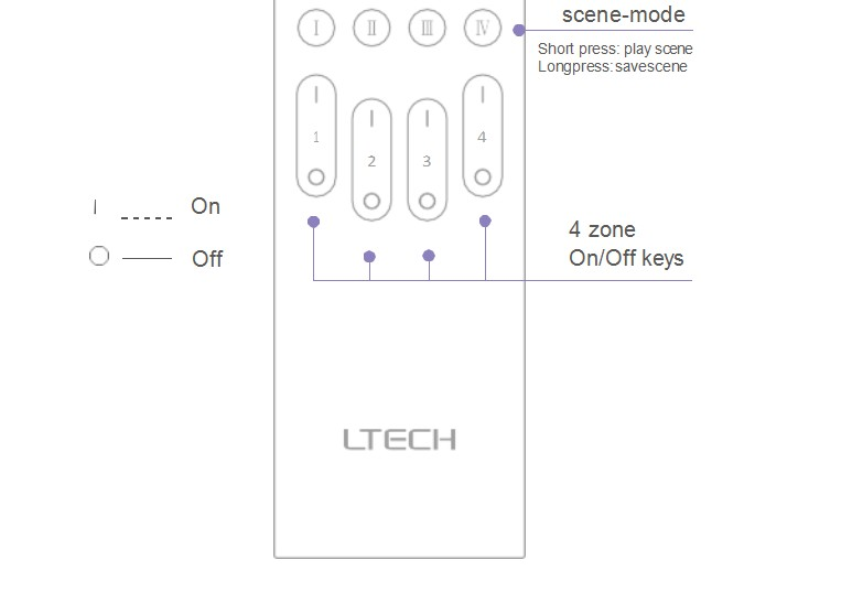 LTECH_Touch_Series_Remote_Control_Q2_5
