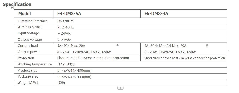 LTECH_Wireless_Receiver_F5_DMX_4A_3