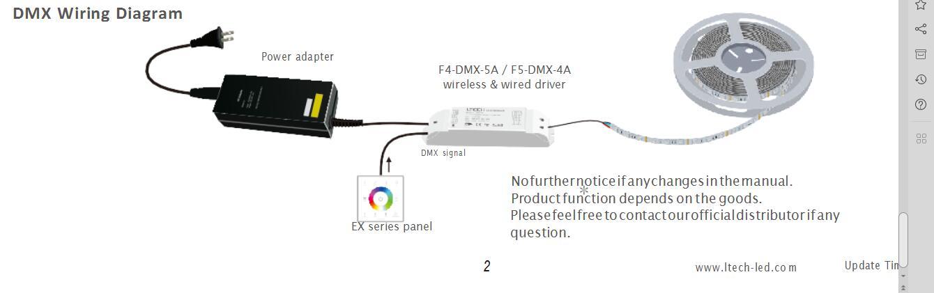 LTECH_Wireless_Receiver_F5_DMX_4A_7