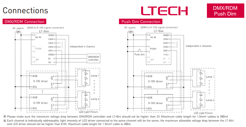 LT_844_Ltech_LED_Controller_3