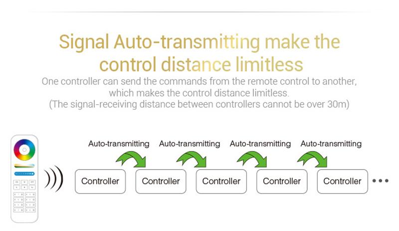 Led_controller_dimmer_Milight_controllerFUT045_FUT089_14