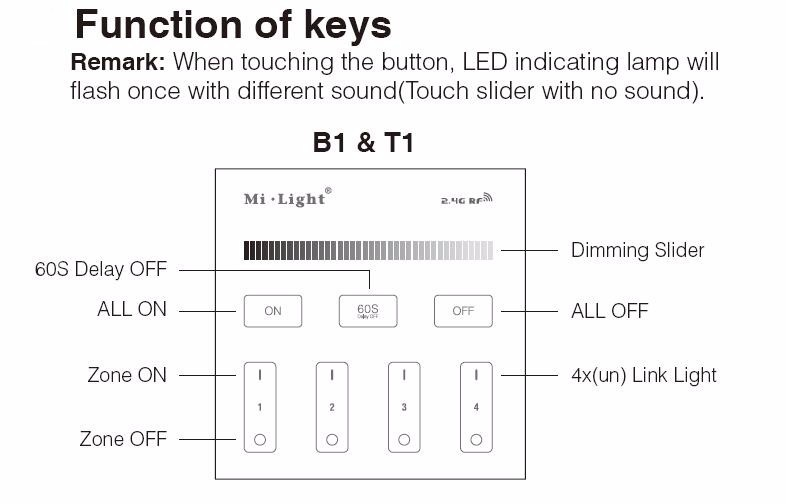 Led_controller_dimmer_Milight_controller_T1_4_Zone_1
