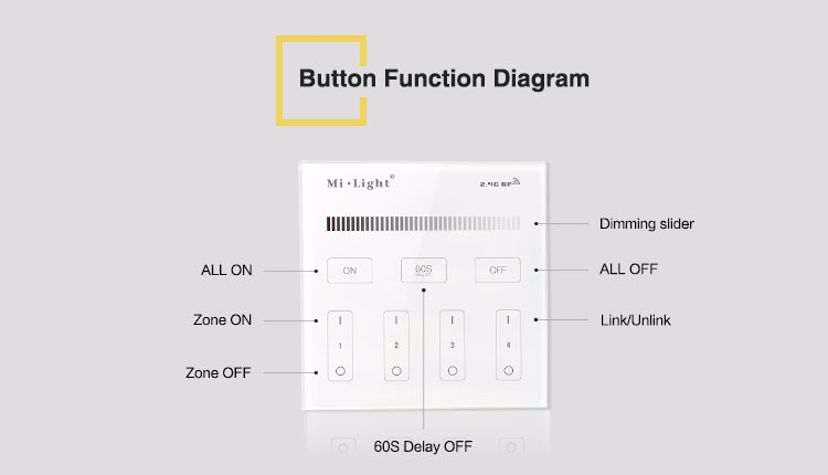 Led_controller_dimmer_Milight_controller_T1_4_Zone_14