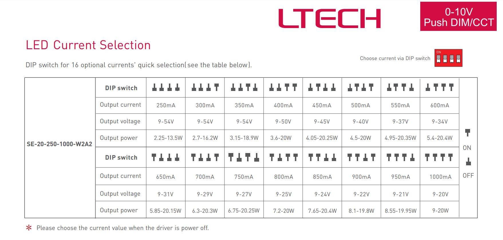Ltech_Driver_SE_20_250_1000_W2A2_3