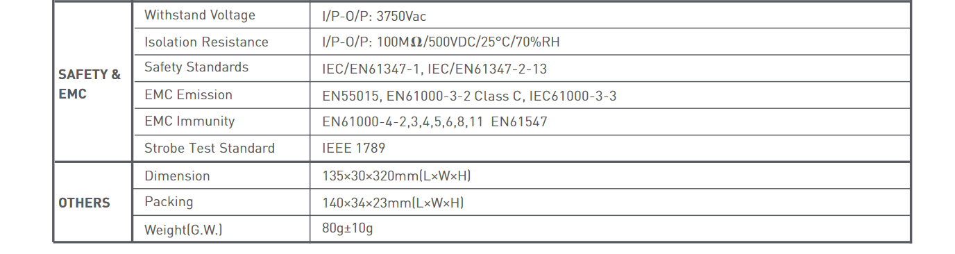 Ltech_SE_12_350_700_W1R_CC_LED_Driver_5