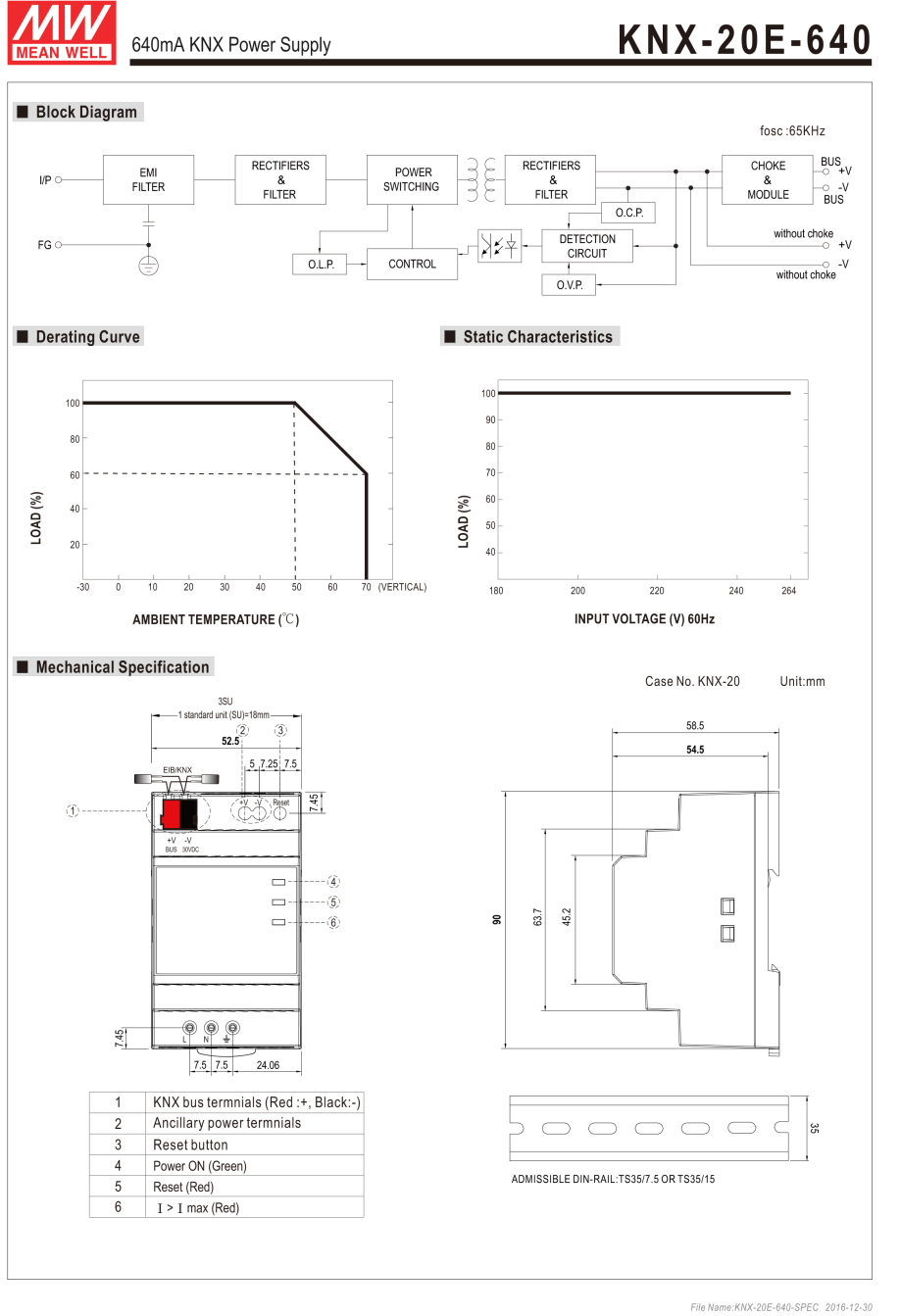 MEANWELL_POWER_SUPPLY_HOT_SELLING_KNX_20E_640_4