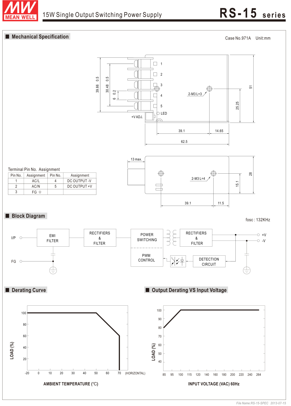 MEANWELL_POWER_SUPPLY_HOT_SELLING_RS_15_5_3