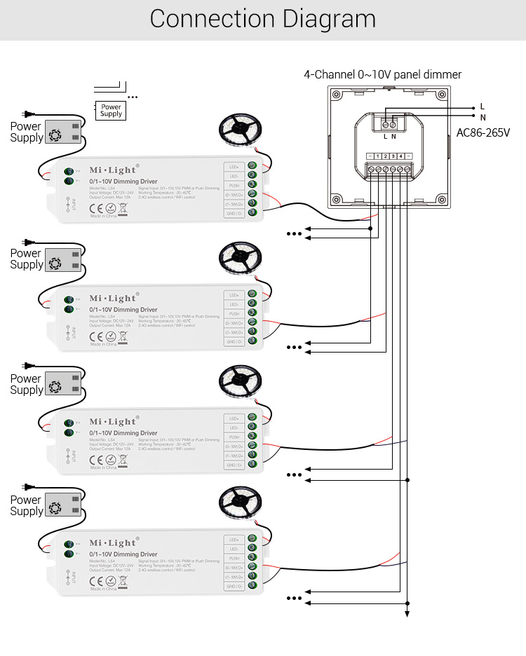 MiLight_L4_Smart_Panel_MiLight_Controller_7