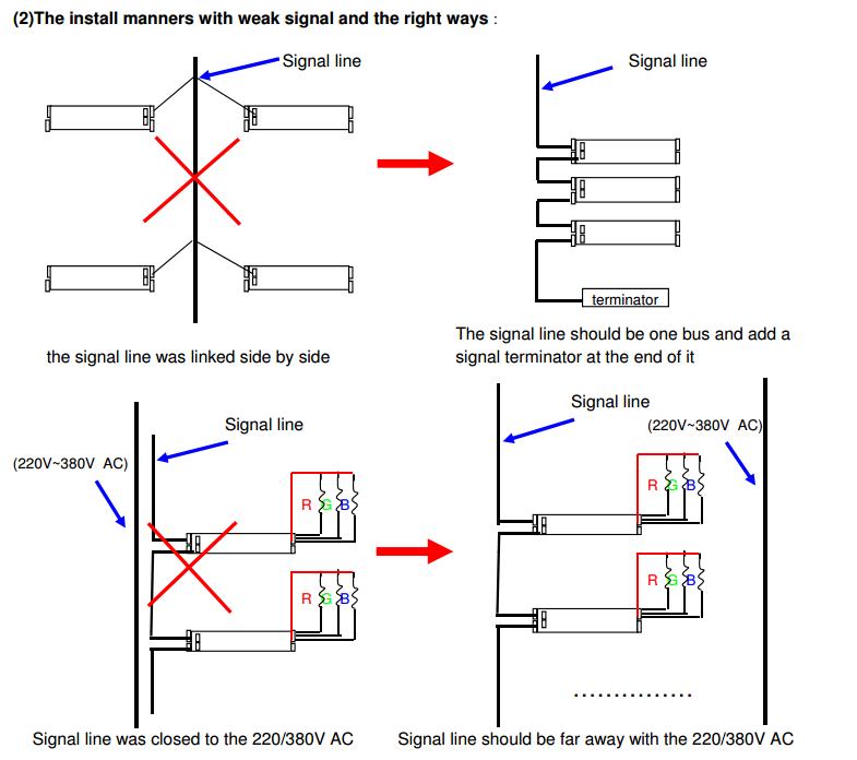 PX24500_DMX512_Decoder_10