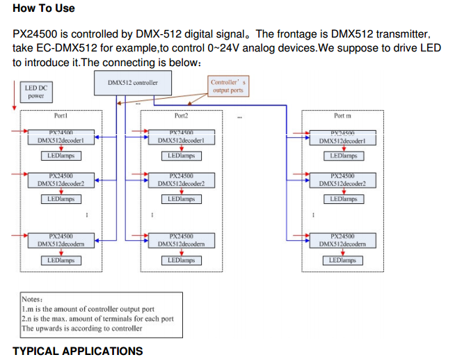PX24500_DMX512_Decoder_4