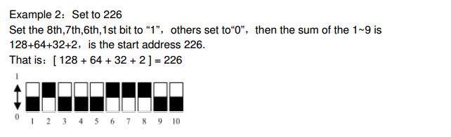 PX24500_DMX512_Decoder_7