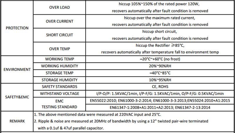 SANPU_EMC_EMI_EMS_120W_Switching_Power_Supply_24V_2