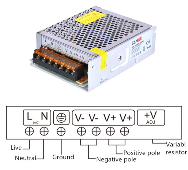 SANPU_EMC_EMI_EMS_120W_Switching_Power_Supply_24V_5