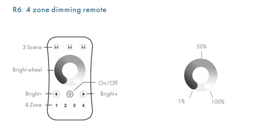 Skydance_RF_DIM_Remote_Control_R6_6.jpg
