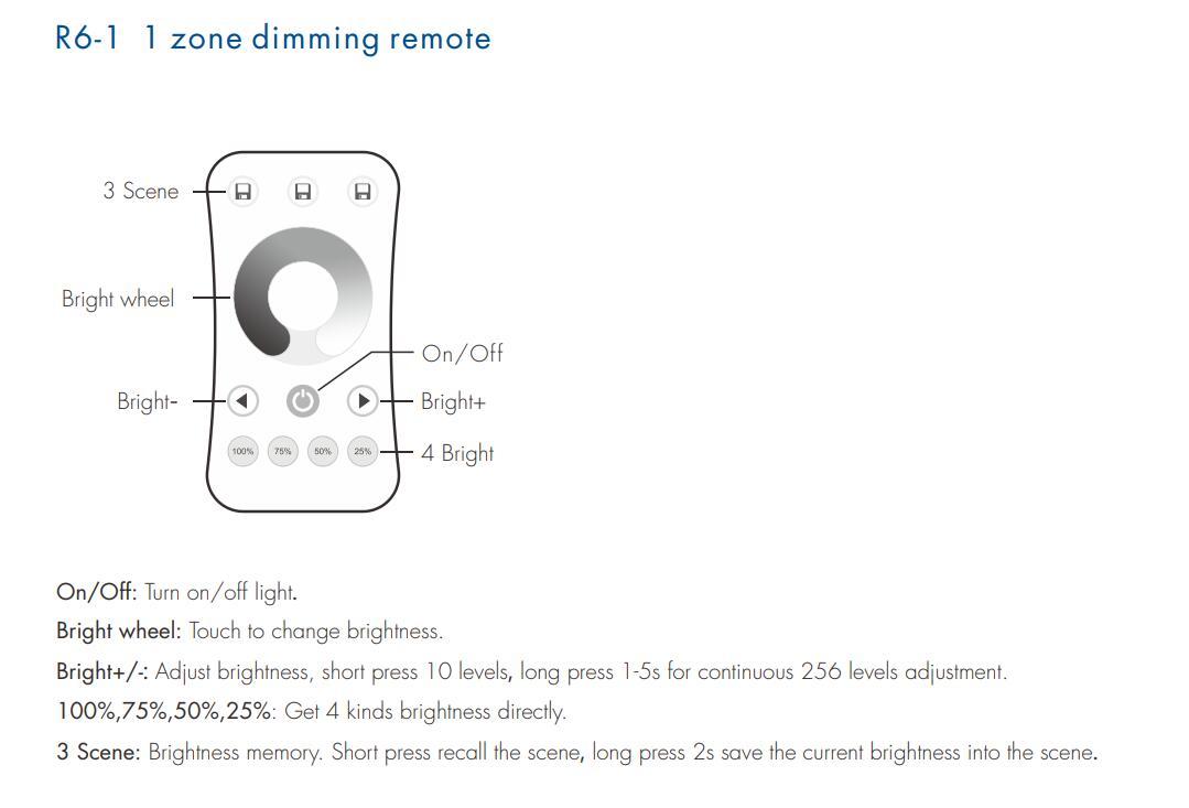 Skydance_RF_DIM_Remote_Control_R6_8.jpg